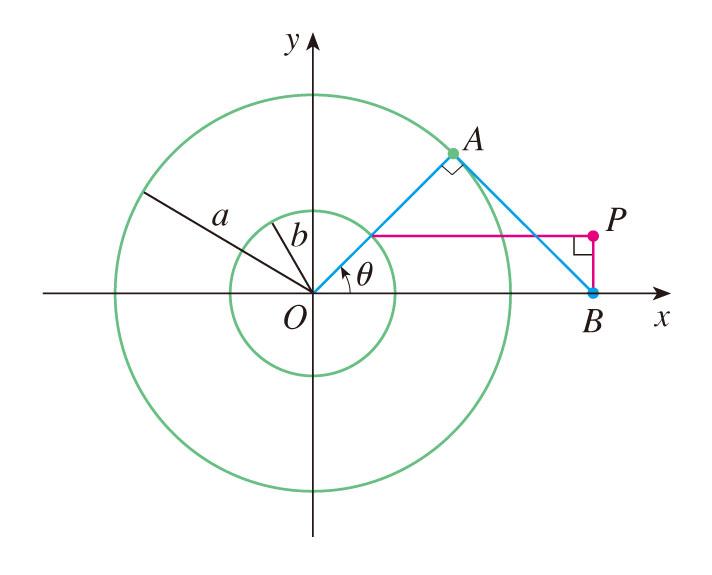 微積分統一教學網-考題分析